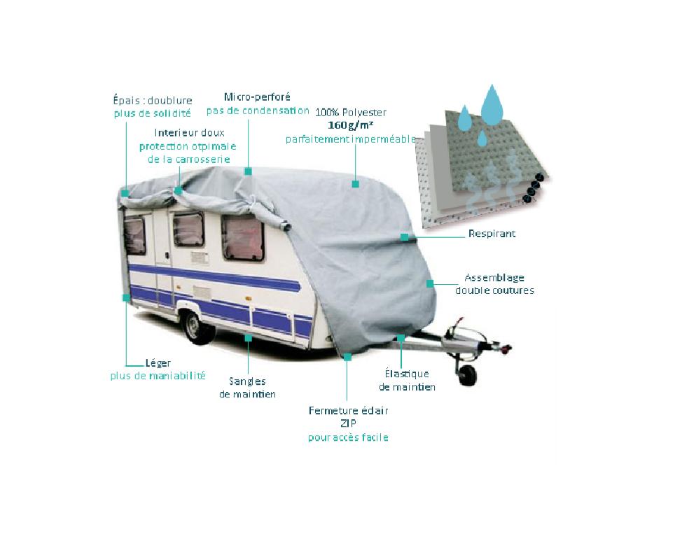 bache de protection caravane 706x225x220cm. Black Bedroom Furniture Sets. Home Design Ideas